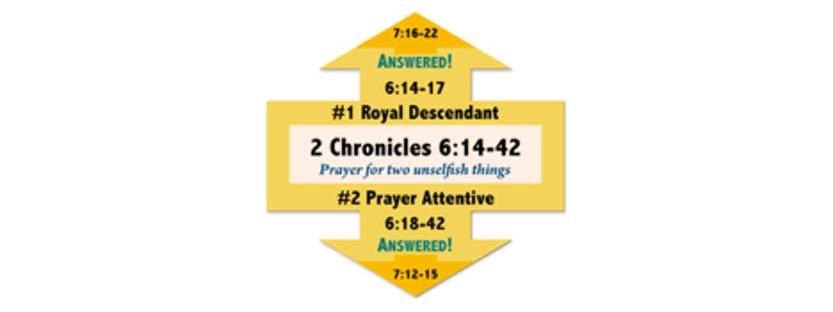 2 Chronicles 6 and 7:12-15 Revival & Prayer! | Biblical